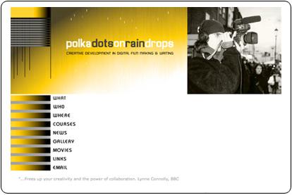 Polka Dots On Rain Drops